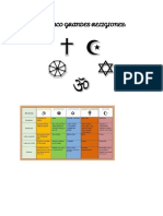 Las Cinco Grandes Religiones
