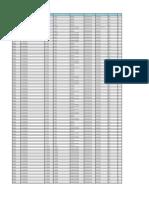 Relación de Plazas Vacantes de Ie Unidocentes y Polidocentes Multigrado Para La Etapa Excepcional Del Concurso Para El Concurso Público de Ingreso a La Cpm 2018