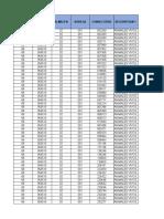 GD-F-007 Formato Acta V01