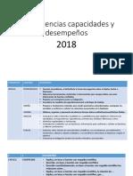 Competencias capacidades y desempeños.pptx