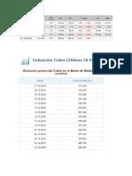 Precio Metales 23-12-18