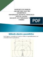 metodo electrogeometrico