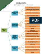 3. MAPA DE ASIGNATURAS.docx