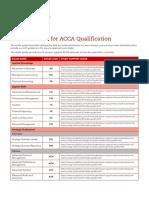 ACCA Retake Guides v3
