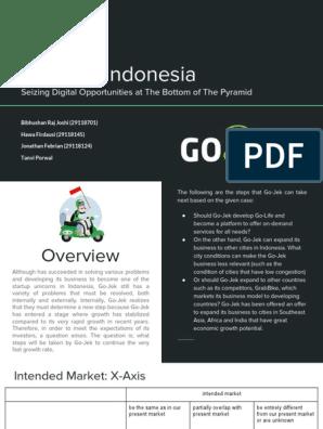 Go Jek In Indonesia Cartesian Coordinate System Business Economics