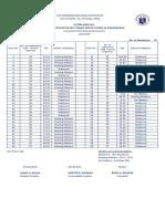 Item Analysis_Third Grading