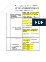 Reading Guide Weeks 1-6 GSBS6410