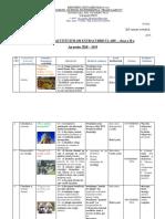 0_planificareactivitatiextracurriculare.docx