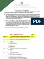 Manuale Pratico - CORDOVA