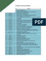 List of Courses (Management)