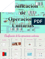 4.- Clasificación de Operaciones Unitarias 2014