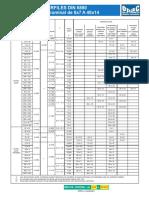 Chavetas.pdf