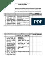 Pemetaan Kompetensi Dan Tehnik Penilaian