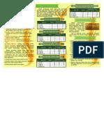 Leaflet Pembuatan Pakan Ikan Mandiri