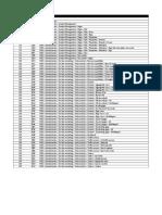 Kentico 11.0.26 UI Permissions List