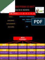 Resumen de los Anexo I,II,III,IV,V,Vi,Vii del SEIA