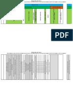 Ejemplo de Etapas Del Proyecto del estudio de Impacto Ambiental (obra