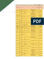 MATRIZ ISO 14000 - (PROYECTO