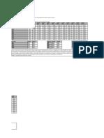 110219ForwardRates.pdf