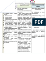 Malla Curricular Pnfa II Trayecto. 2018