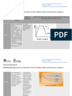 Cuadro de Tratamientos Térmicos Objetivo, Medio de Enfriamiento y Diagrama
