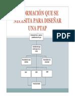 información basica.pdf