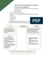 METODOS-DE-PERFORACIÓN-Y-SISTEMAS-DE-MONTAJE-ESPECIALES.docx