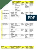 Lesson Plan Week 1 Through 4 Laboratory II MEA 2268C