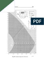 abaque flexion composée.pdf