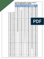 DUREZA equivalencias.pdf