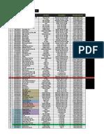 Database Karyawan & Masa Kerja