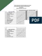 Jadwal Dinas RSUB Gel 2-1