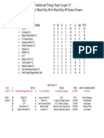 Standings & MD Fix'18.docx