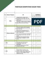 Pemetaan Kd k13 Kelas 4 Tema 1