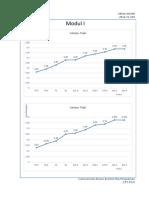 Grafik Modul 1,2 Kelompok 8B Revisi