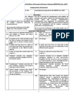 MWPCA Amendments Comparative Statement