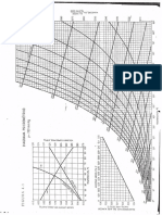 Carta Psicrometrica P 1 Atm (1)