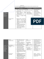Document 1. School Management Plan for Health Education-converted