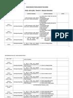 RPT KSSRPK - BP - BI T4.doc
