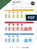 Indice Sintetico de Calidad.pdf