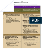 Procurement Process Workflow
