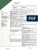 Laboratorios de Prueba 2019-02-06