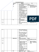 RPT SN THN 3@2019.docx