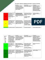 Criterios Analisis Amenazas EstandaresAbiertos