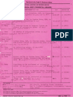 Eisenhower Library COG Withdrawal Sheets