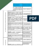 Cronograma Fase Analisis ficha 1792941.xlsx