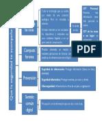 Cuadro_sinóptico.pdf