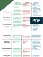 _45c2042cdd6f18f2165a69490848f780_Historical_Approaches.pdf