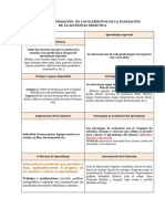 GUÍA PARA LA RECUPERACIÓN  DE LOS ELEMENTOS DE LA PLANEACIÓN.docx