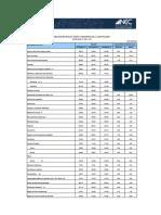 IPCO_INDICES_DE_LA_CONSTRUCCION_NAC_12_16.pdf